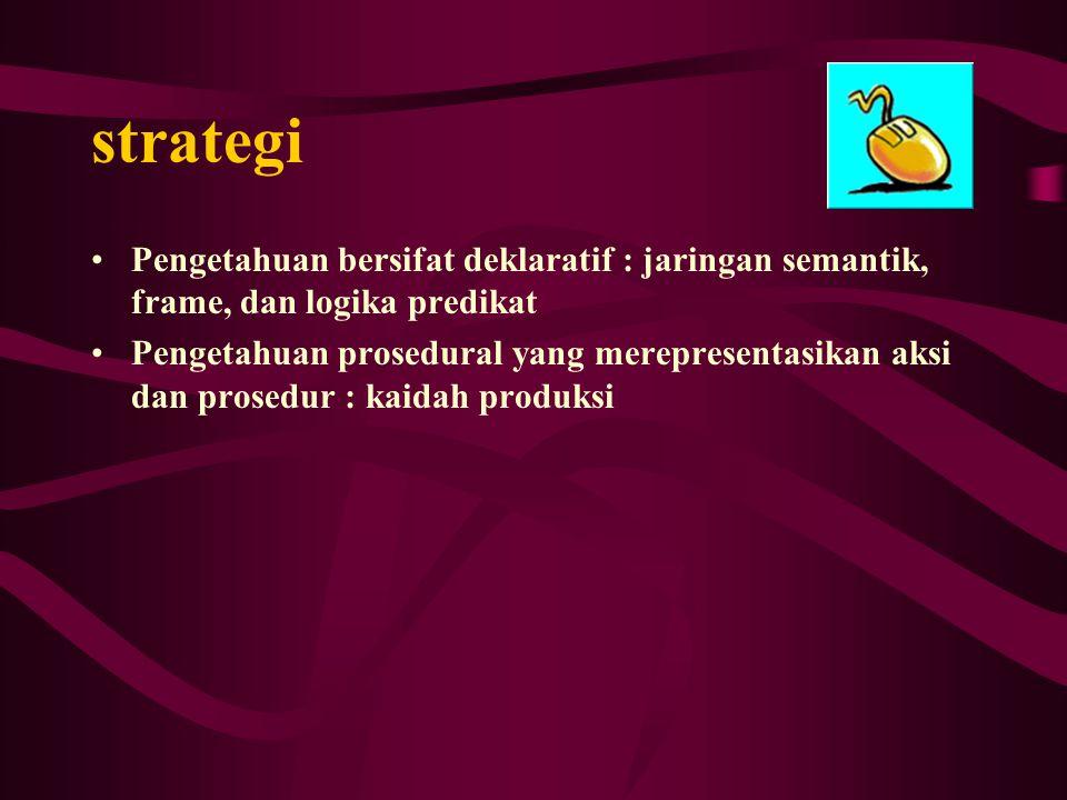 strategi Pengetahuan bersifat deklaratif : jaringan semantik, frame, dan logika predikat Pengetahuan prosedural yang merepresentasikan aksi dan prosed