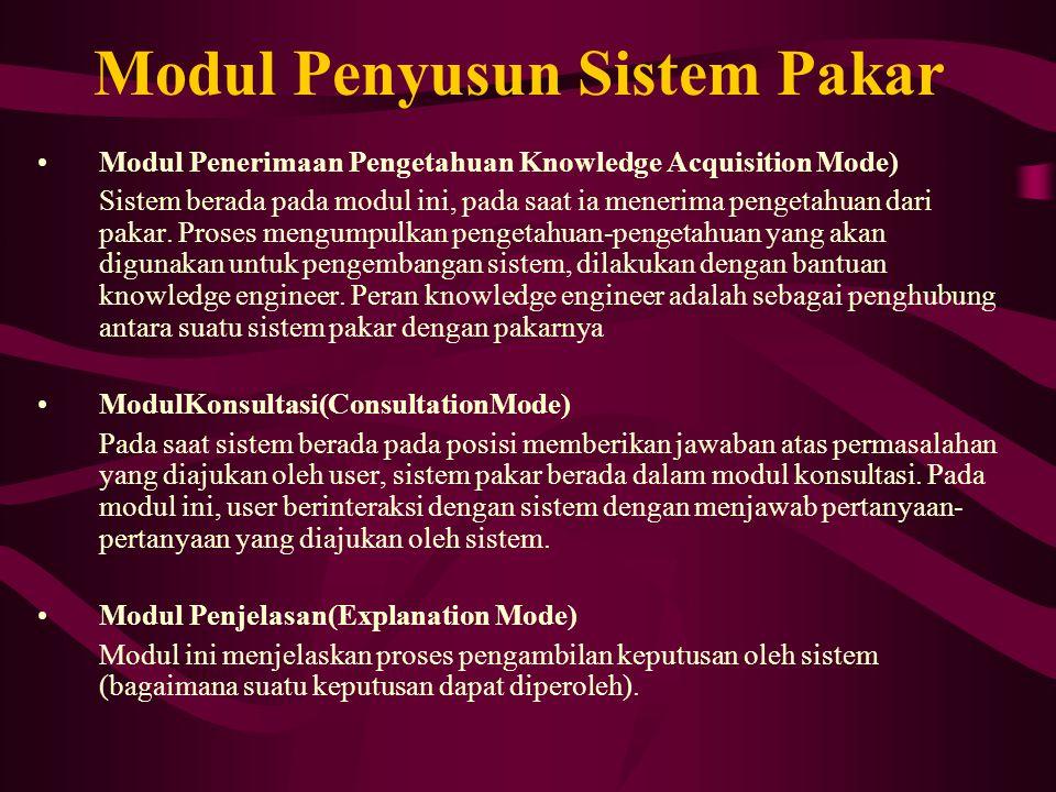 Komponen utama pada struktur sistem pakar 1.Basis Pengetahuan (Knowledge Base) Basis pengetahuan merupakan inti dari suatu sistem pakar, yaitu berupa representasi pengetahuan dari pakar.