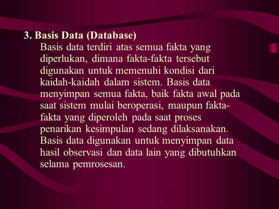3. Basis Data (Database) Basis data terdiri atas semua fakta yang diperlukan, dimana fakta-fakta tersebut digunakan untuk memenuhi kondisi dari kaidah