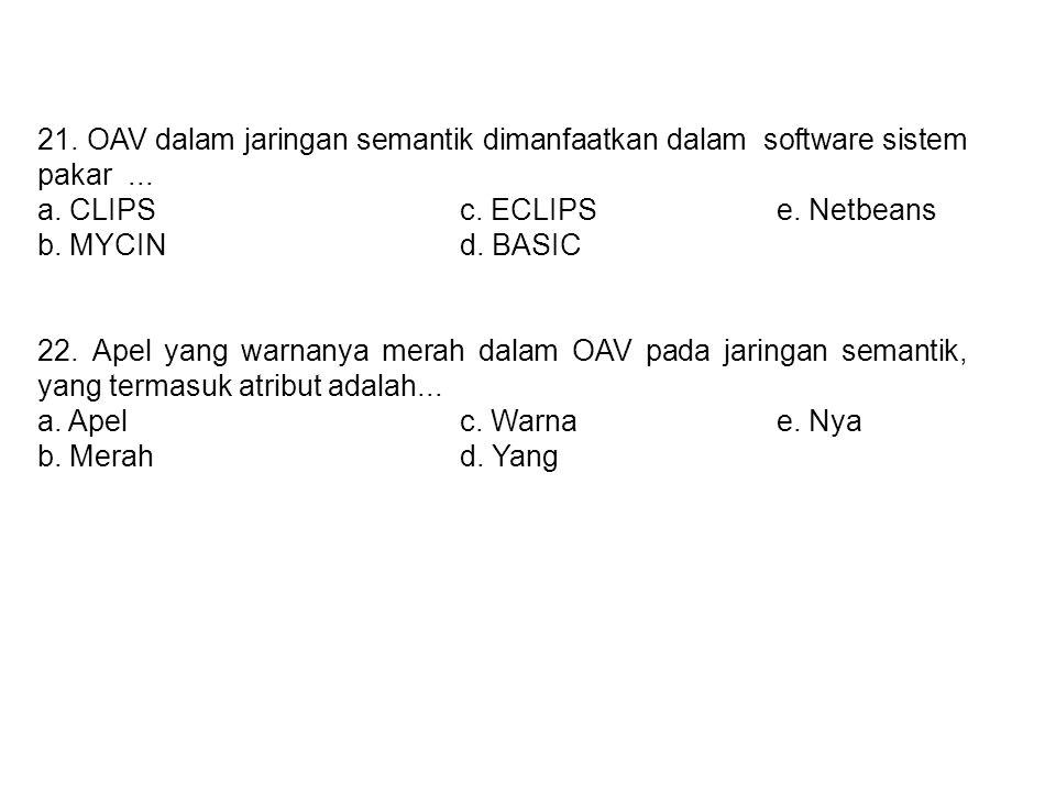 21. OAV dalam jaringan semantik dimanfaatkan dalam software sistem pakar... a. CLIPSc. ECLIPSe. Netbeans b. MYCINd. BASIC 22. Apel yang warnanya merah