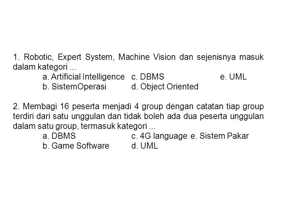 1. Robotic, Expert System, Machine Vision dan sejenisnya masuk dalam kategori... a. Artificial Intelligencec. DBMSe. UML b. SistemOperasid. Object Ori