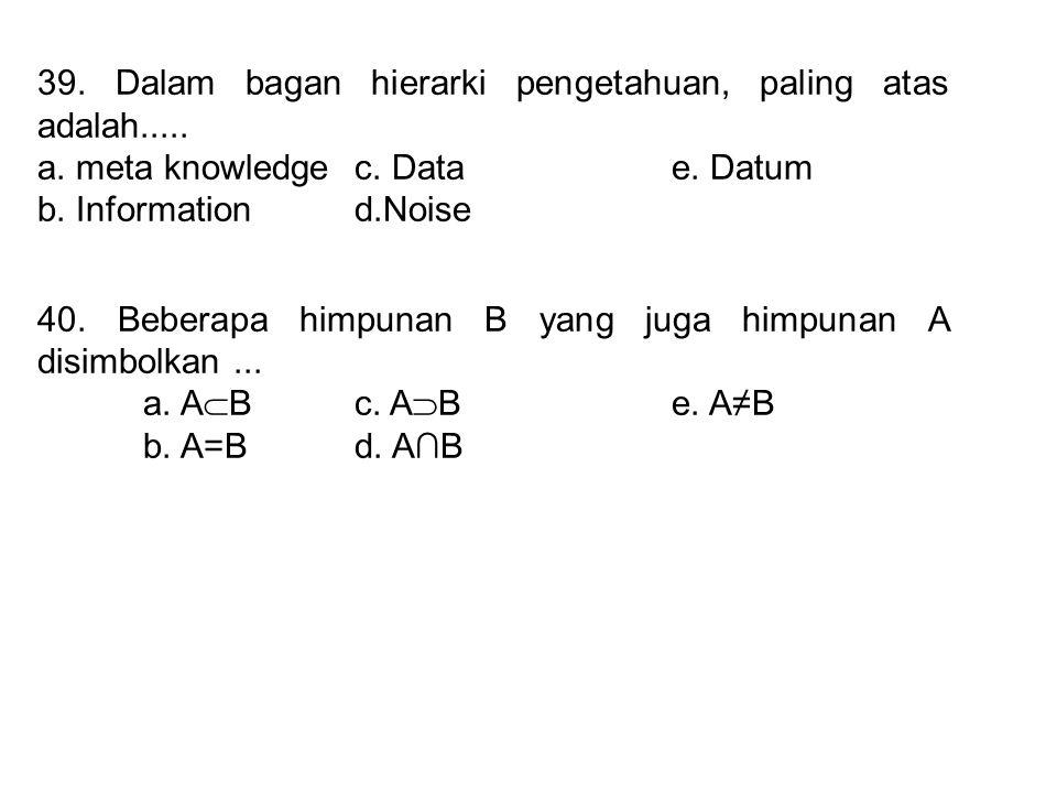 39. Dalam bagan hierarki pengetahuan, paling atas adalah..... a. meta knowledgec. Datae. Datum b. Information d.Noise 40. Beberapa himpunan B yang jug