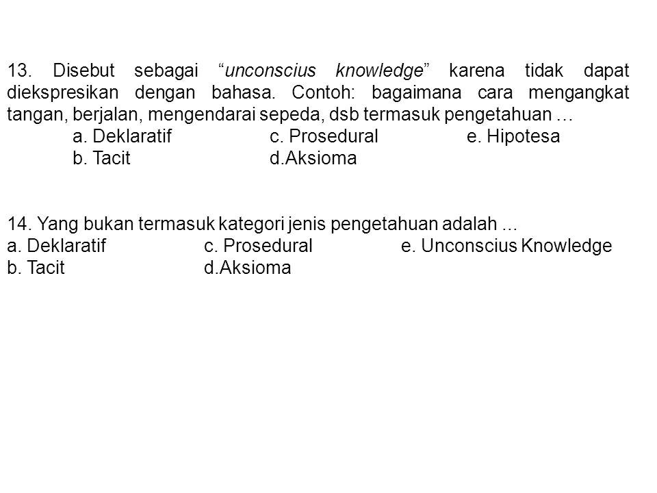 """13. Disebut sebagai """"unconscius knowledge"""" karena tidak dapat diekspresikan dengan bahasa. Contoh: bagaimana cara mengangkat tangan, berjalan, mengend"""