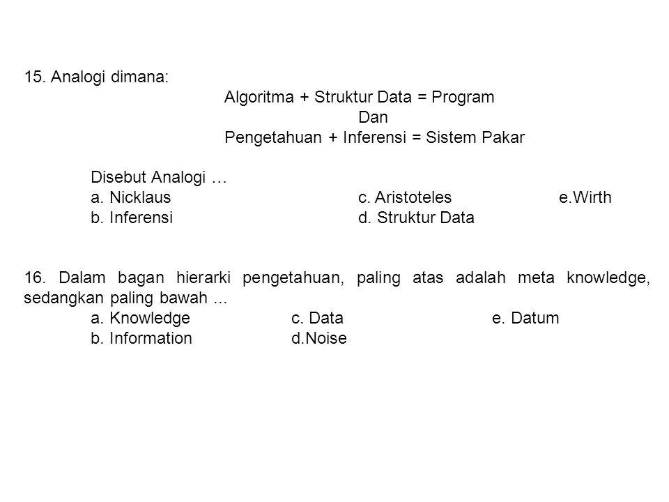 15. Analogi dimana: Algoritma + Struktur Data = Program Dan Pengetahuan + Inferensi = Sistem Pakar Disebut Analogi … a. Nicklausc. Aristotelese.Wirth