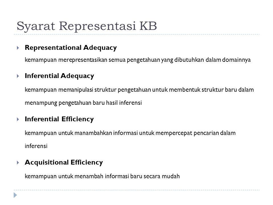 Syarat Representasi KB  Representational Adequacy kemampuan merepresentasikan semua pengetahuan yang dibutuhkan dalam domainnya  Inferential Adequac