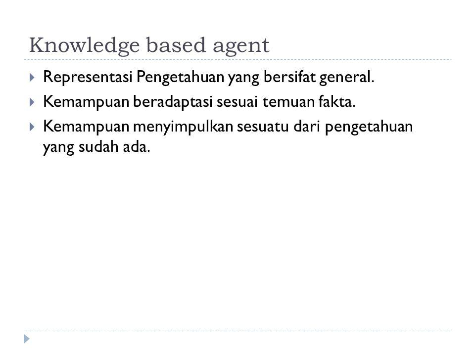 Knowledge based agent  Representasi Pengetahuan yang bersifat general.  Kemampuan beradaptasi sesuai temuan fakta.  Kemampuan menyimpulkan sesuatu