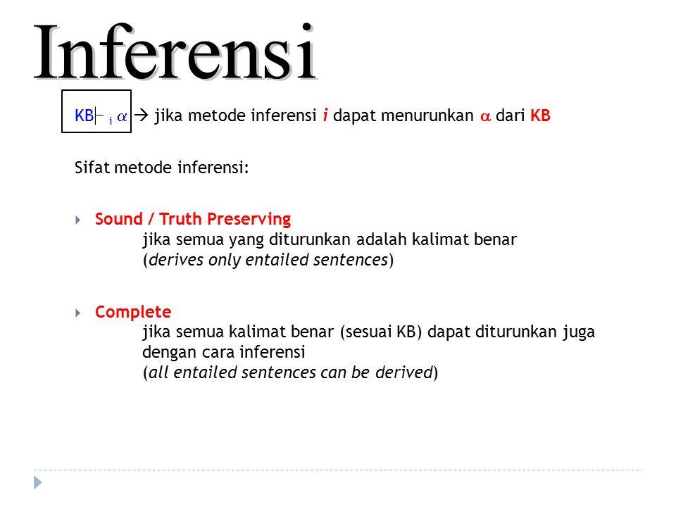 KB i   jika metode inferensi i dapat menurunkan  dari KB Sifat metode inferensi:  Sound / Truth Preserving jika semua yang diturunkan adalah kalim