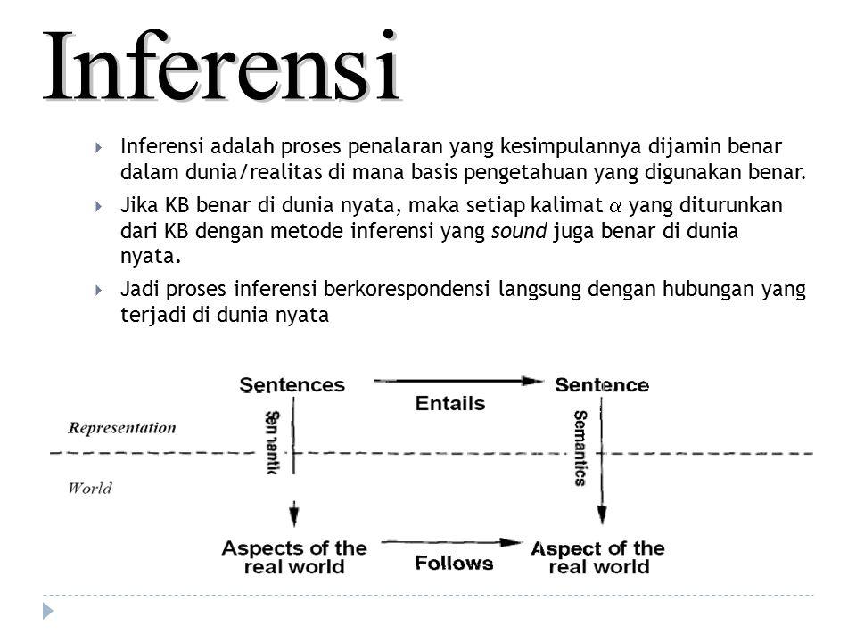  Inferensi adalah proses penalaran yang kesimpulannya dijamin benar dalam dunia/realitas di mana basis pengetahuan yang digunakan benar.  Jika KB be