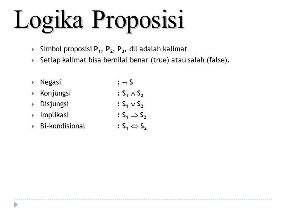  Simbol proposisi P 1, P 2, P 3, dll adalah kalimat  Setiap kalimat bisa bernilai benar (true) atau salah (false).  Negasi:  S  Konjungsi: S 1 