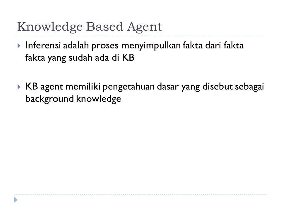 Knowledge Based Agent  Inferensi adalah proses menyimpulkan fakta dari fakta fakta yang sudah ada di KB  KB agent memiliki pengetahuan dasar yang di