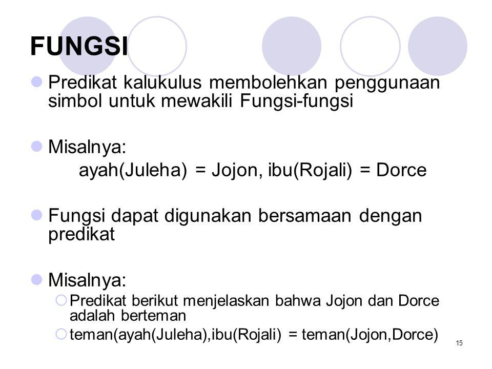 15 FUNGSI Predikat kalukulus membolehkan penggunaan simbol untuk mewakili Fungsi-fungsi Misalnya: ayah(Juleha) = Jojon, ibu(Rojali) = Dorce Fungsi dap