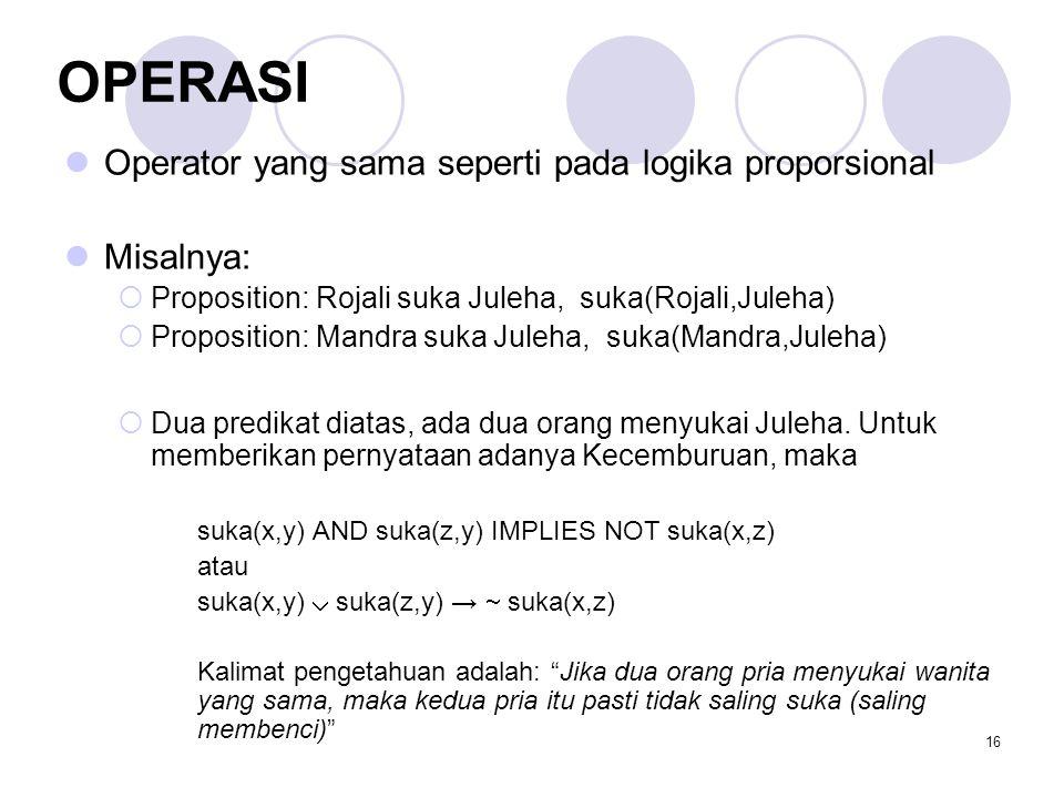 16 OPERASI Operator yang sama seperti pada logika proporsional Misalnya:  Proposition: Rojali suka Juleha, suka(Rojali,Juleha)  Proposition: Mandra
