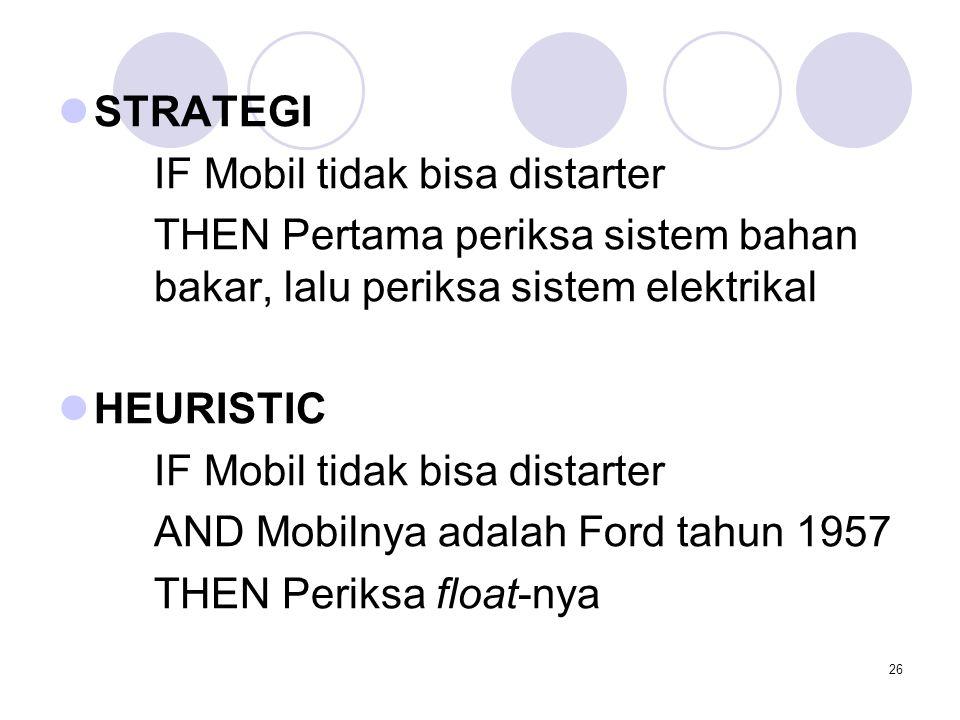 26 STRATEGI IF Mobil tidak bisa distarter THEN Pertama periksa sistem bahan bakar, lalu periksa sistem elektrikal HEURISTIC IF Mobil tidak bisa distar