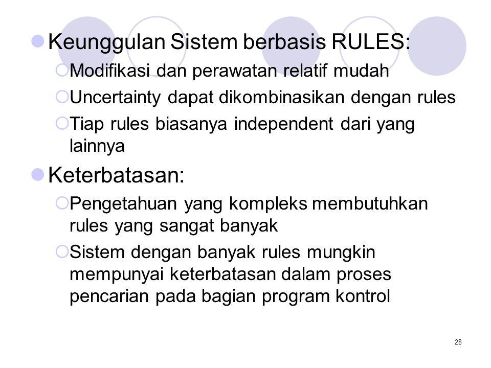 28 Keunggulan Sistem berbasis RULES:  Modifikasi dan perawatan relatif mudah  Uncertainty dapat dikombinasikan dengan rules  Tiap rules biasanya in