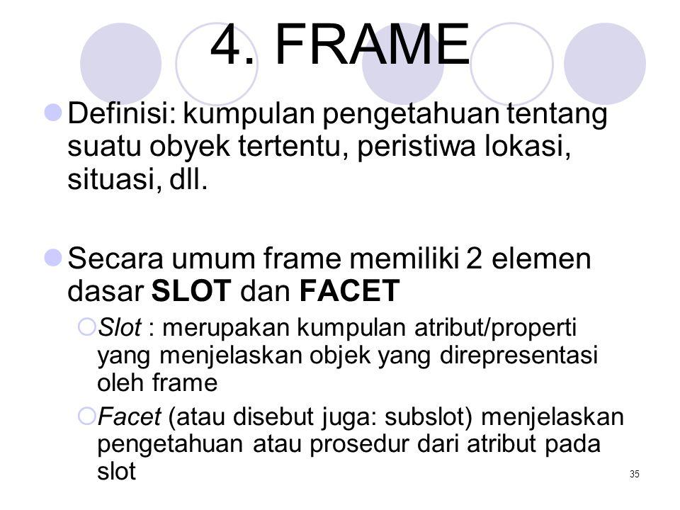 35 4. FRAME Definisi: kumpulan pengetahuan tentang suatu obyek tertentu, peristiwa lokasi, situasi, dll. Secara umum frame memiliki 2 elemen dasar SLO