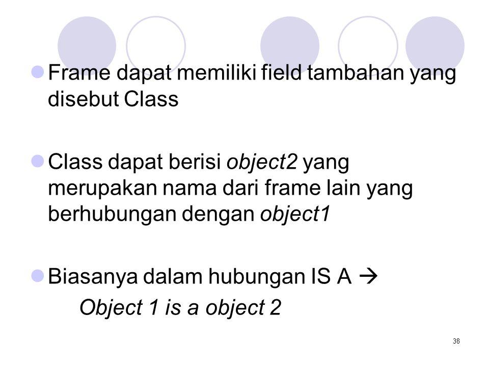 38 Frame dapat memiliki field tambahan yang disebut Class Class dapat berisi object2 yang merupakan nama dari frame lain yang berhubungan dengan objec