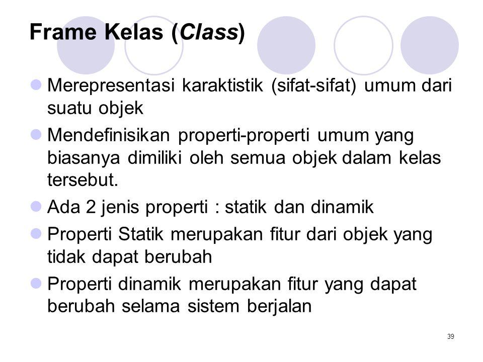 39 Frame Kelas (Class) Merepresentasi karaktistik (sifat-sifat) umum dari suatu objek Mendefinisikan properti-properti umum yang biasanya dimiliki ole