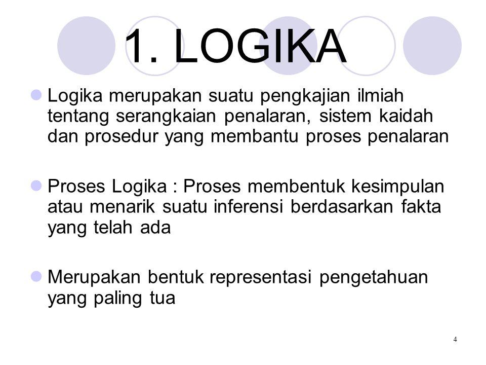 4 1. LOGIKA Logika merupakan suatu pengkajian ilmiah tentang serangkaian penalaran, sistem kaidah dan prosedur yang membantu proses penalaran Proses L
