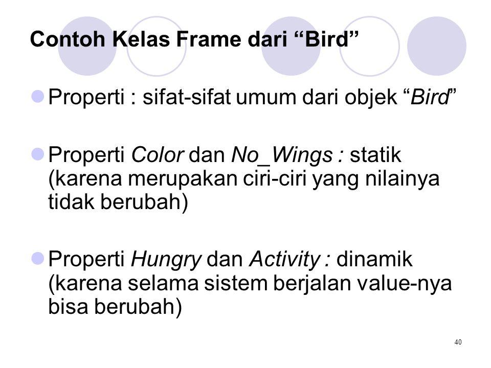 """40 Contoh Kelas Frame dari """"Bird"""" Properti : sifat-sifat umum dari objek """"Bird"""" Properti Color dan No_Wings : statik (karena merupakan ciri-ciri yang"""