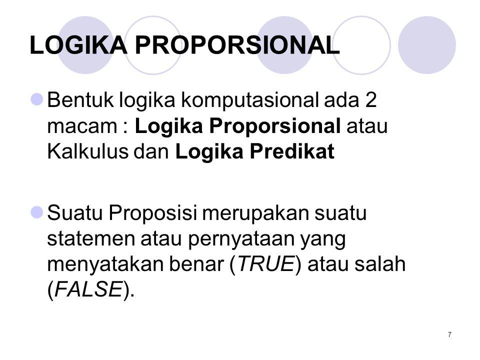 7 LOGIKA PROPORSIONAL Bentuk logika komputasional ada 2 macam : Logika Proporsional atau Kalkulus dan Logika Predikat Suatu Proposisi merupakan suatu