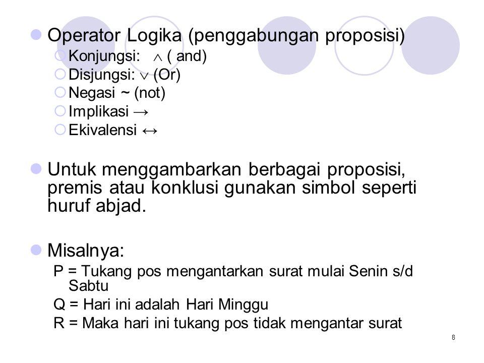 8 Operator Logika (penggabungan proposisi)  Konjungsi:  ( and)  Disjungsi:  (Or)  Negasi ~ (not)  Implikasi →  Ekivalensi ↔ Untuk menggambarkan