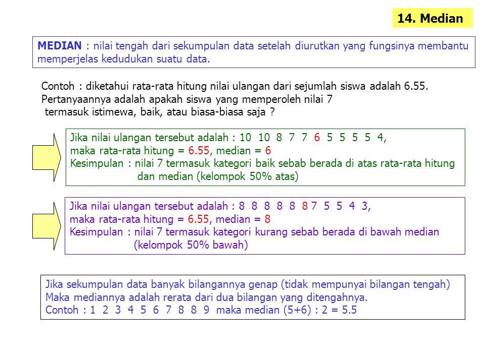 14. Median MEDIAN : nilai tengah dari sekumpulan data setelah diurutkan yang fungsinya membantu memperjelas kedudukan suatu data. Contoh : diketahui r