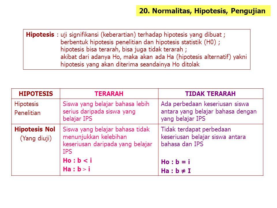 20. Normalitas, Hipotesis, Pengujian HIPOTESISTERARAHTIDAK TERARAH Hipotesis Penelitian Siswa yang belajar bahasa lebih serius daripada siswa yang bel