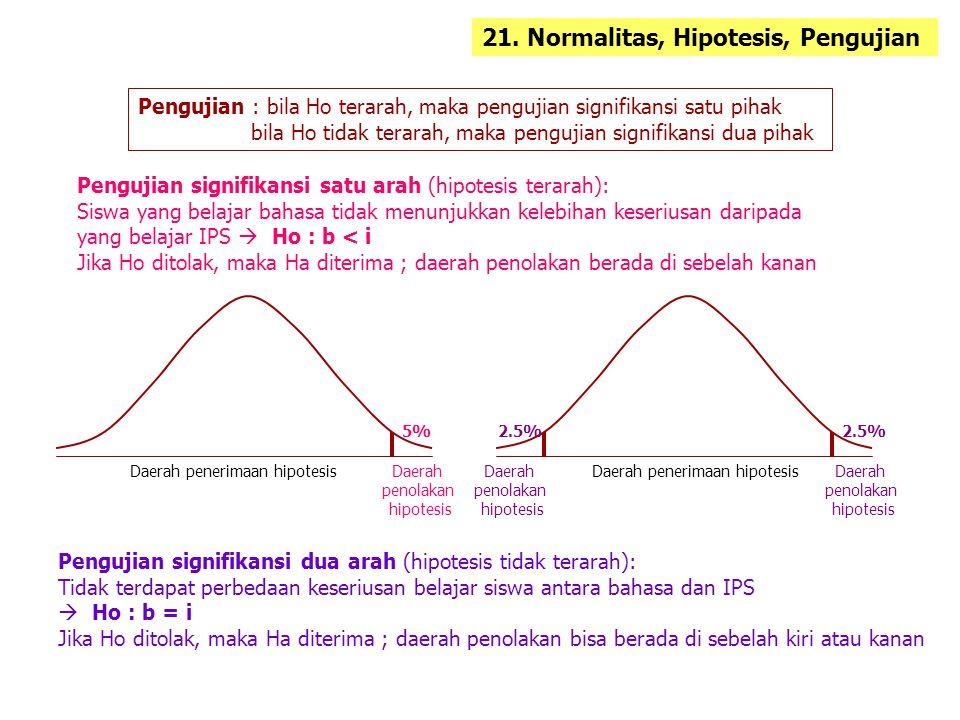 Pengujian : bila Ho terarah, maka pengujian signifikansi satu pihak bila Ho tidak terarah, maka pengujian signifikansi dua pihak 21. Normalitas, Hipot