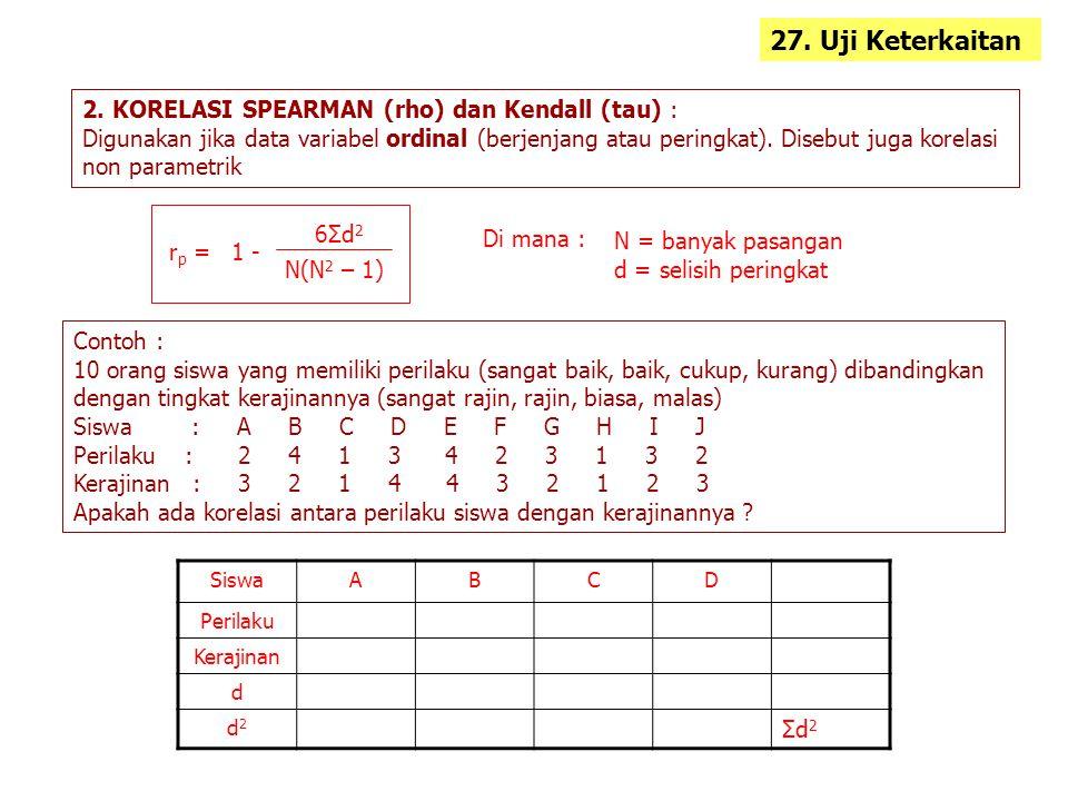 2. KORELASI SPEARMAN (rho) dan Kendall (tau) : Digunakan jika data variabel ordinal (berjenjang atau peringkat). Disebut juga korelasi non parametrik