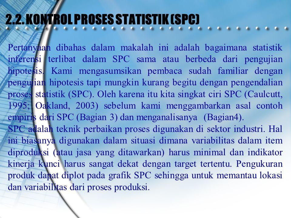 2.2. KONTROL PROSES STATISTIK (SPC) Pertanyaan dibahas dalam makalah ini adalah bagaimana statistik inferensi terlibat dalam SPC sama atau berbeda dar
