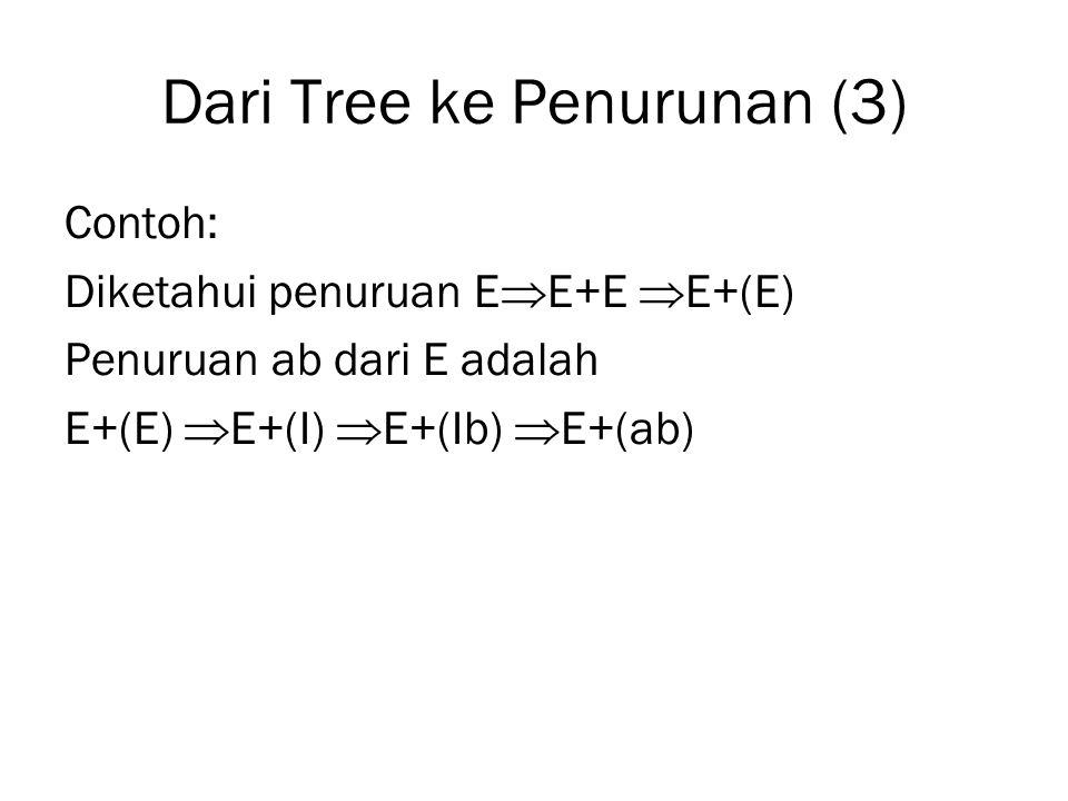 Dari Tree ke Penurunan (3) Contoh: Diketahui penuruan E  E+E  E+(E) Penuruan ab dari E adalah E+(E)  E+(I)  E+(Ib)  E+(ab)