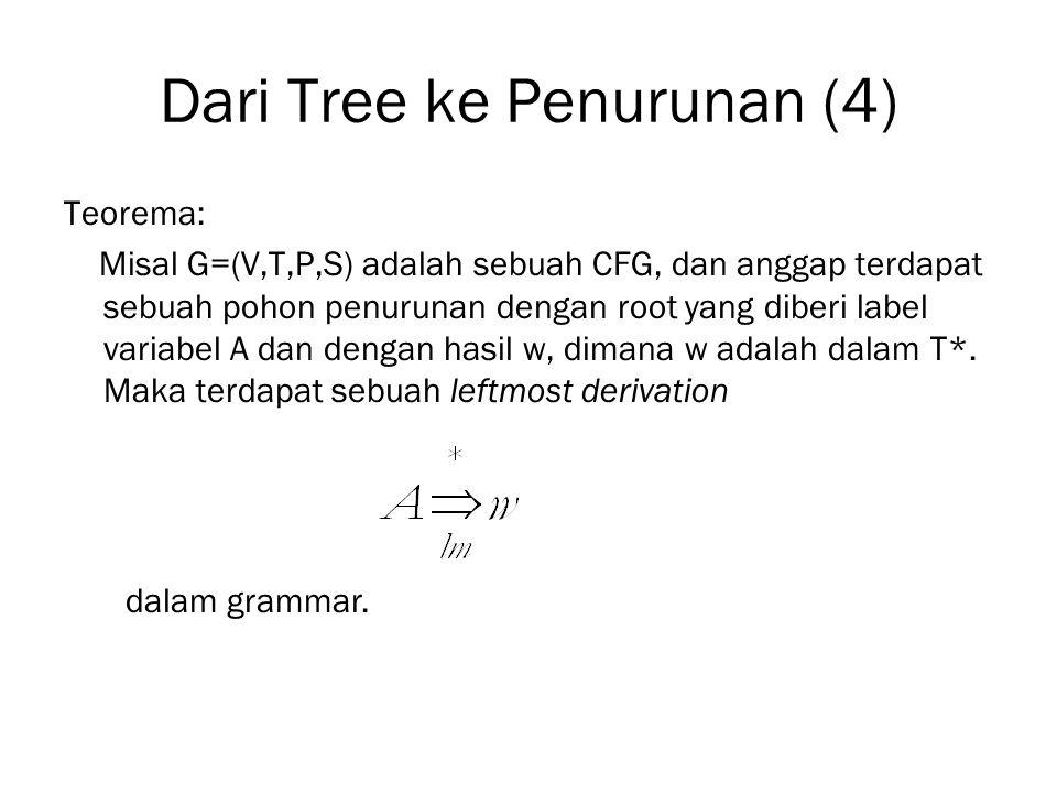 Dari Tree ke Penurunan (4) Teorema: Misal G=(V,T,P,S) adalah sebuah CFG, dan anggap terdapat sebuah pohon penurunan dengan root yang diberi label vari