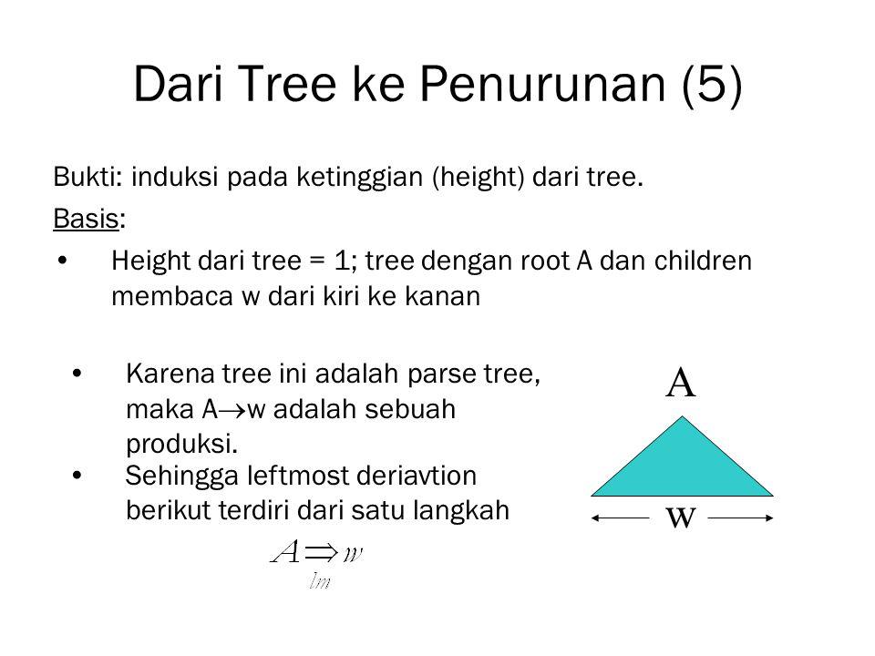 Dari Tree ke Penurunan (5) Bukti: induksi pada ketinggian (height) dari tree. Basis: Height dari tree = 1; tree dengan root A dan children membaca w d