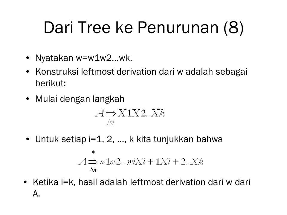 Dari Tree ke Penurunan (8) Nyatakan w=w1w2…wk. Konstruksi leftmost derivation dari w adalah sebagai berikut: Mulai dengan langkah Untuk setiap i=1, 2,