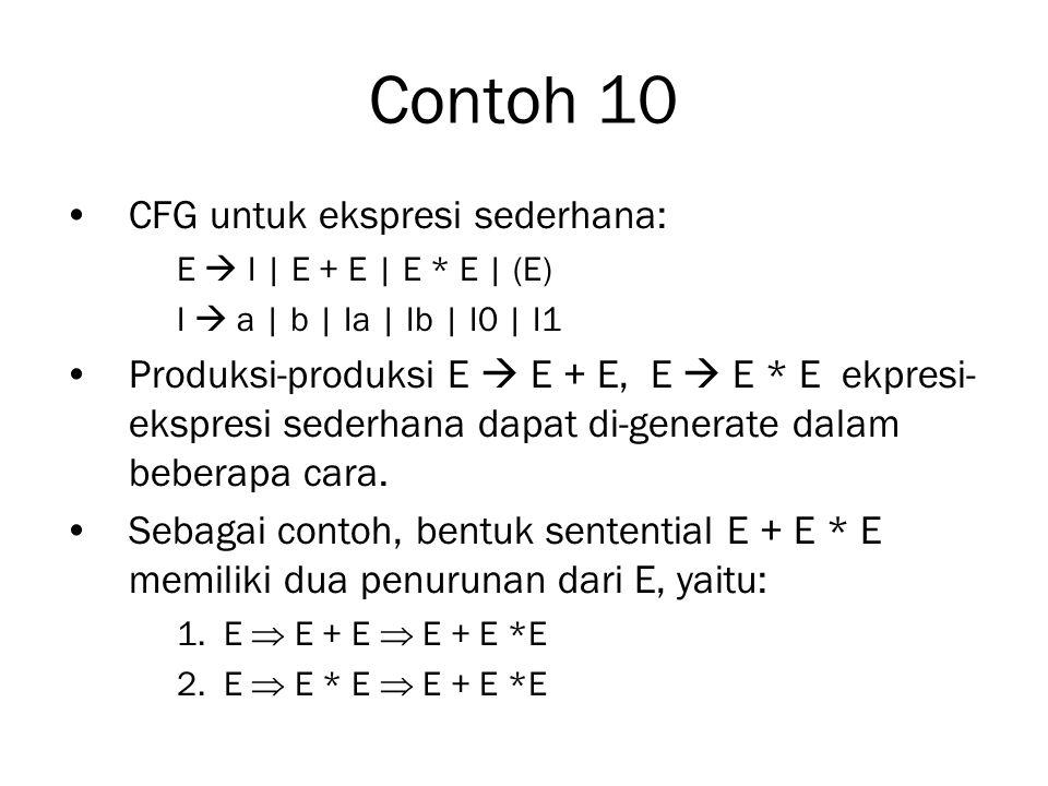 Contoh 10 CFG untuk ekspresi sederhana: E  I | E + E | E * E | (E) I  a | b | Ia | Ib | I0 | I1 Produksi-produksi E  E + E, E  E * E ekpresi- eksp