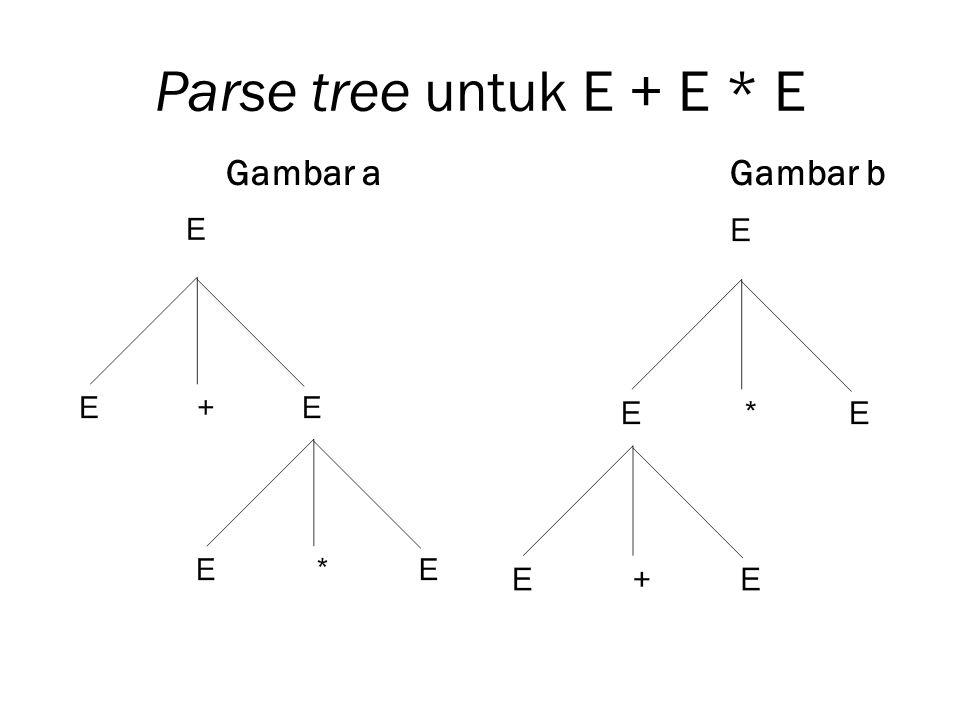 Parse tree untuk E + E * E Gambar aGambar b