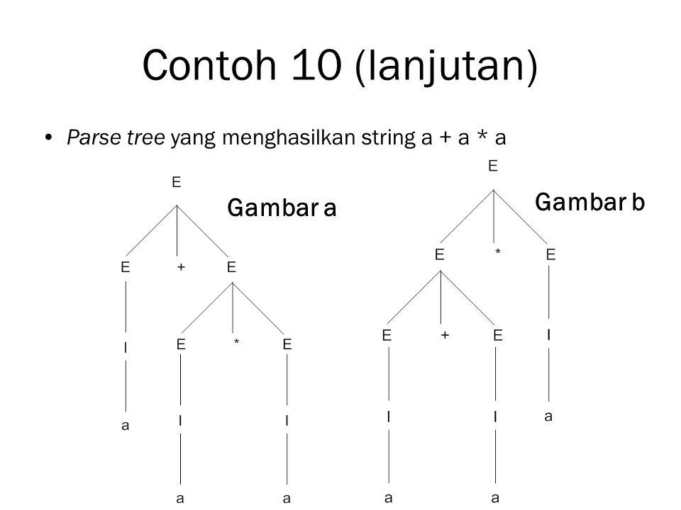Contoh 10 (lanjutan) Parse tree yang menghasilkan string a + a * a Gambar a Gambar b