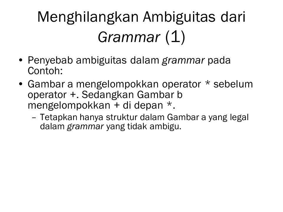 Menghilangkan Ambiguitas dari Grammar (1) Penyebab ambiguitas dalam grammar pada Contoh: Gambar a mengelompokkan operator * sebelum operator +. Sedang