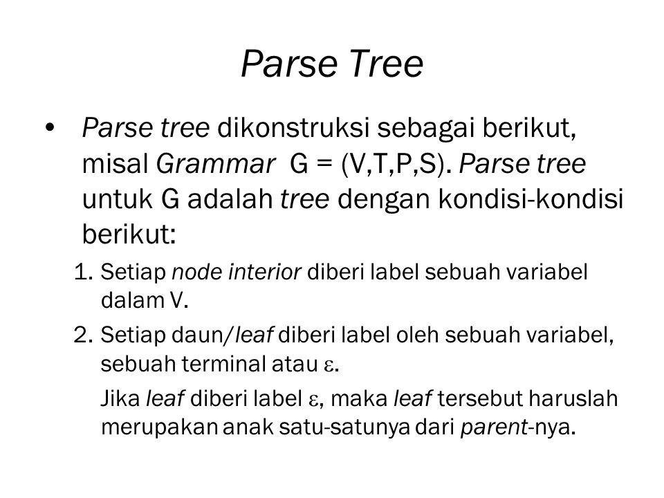 Parse Tree Parse tree dikonstruksi sebagai berikut, misal Grammar G = (V,T,P,S). Parse tree untuk G adalah tree dengan kondisi-kondisi berikut: 1.Seti