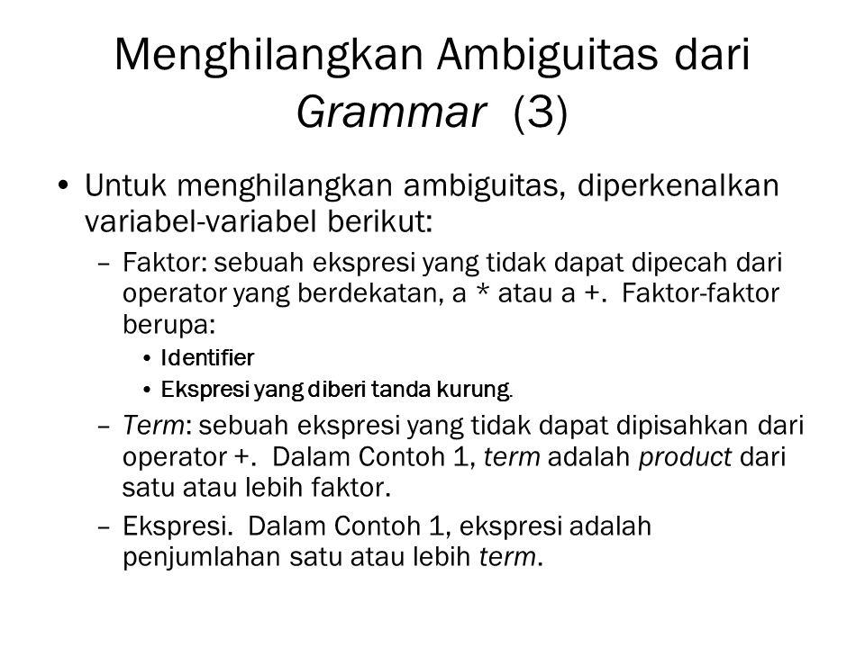 Menghilangkan Ambiguitas dari Grammar (3) Untuk menghilangkan ambiguitas, diperkenalkan variabel-variabel berikut: –Faktor: sebuah ekspresi yang tidak