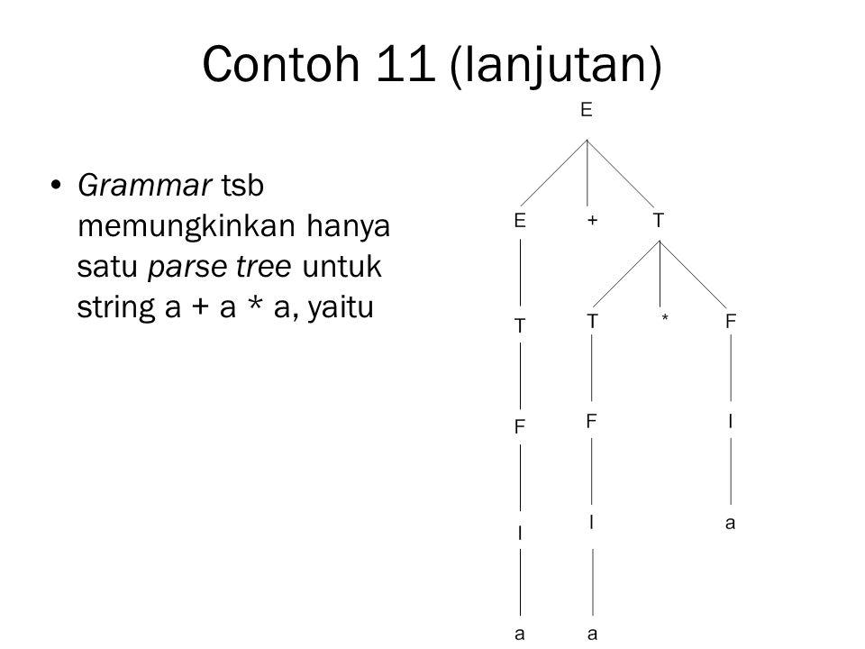 Contoh 11 (lanjutan) Grammar tsb memungkinkan hanya satu parse tree untuk string a + a * a, yaitu
