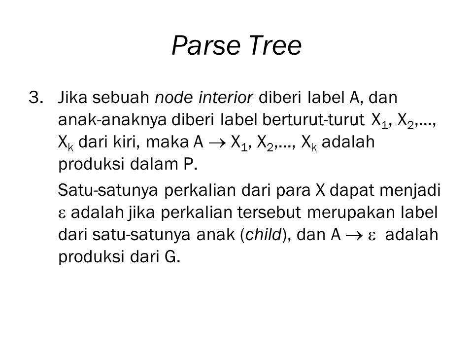 Parse Tree 3.Jika sebuah node interior diberi label A, dan anak-anaknya diberi label berturut-turut X 1, X 2,..., X k dari kiri, maka A  X 1, X 2,..., X k adalah produksi dalam P.