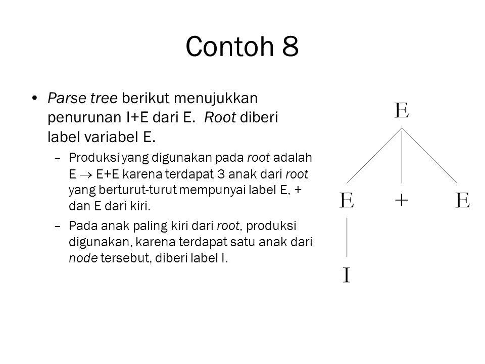 Contoh 8 Parse tree berikut menujukkan penurunan I+E dari E. Root diberi label variabel E. –Produksi yang digunakan pada root adalah E  E+E karena te