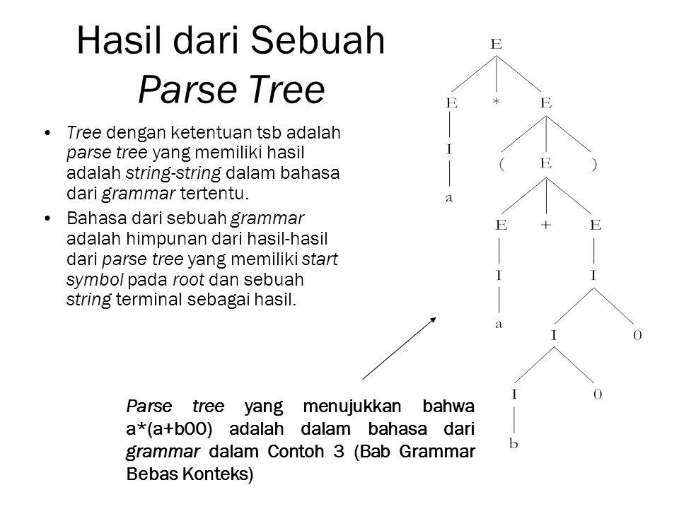 Hasil dari Sebuah Parse Tree Tree dengan ketentuan tsb adalah parse tree yang memiliki hasil adalah string-string dalam bahasa dari grammar tertentu.
