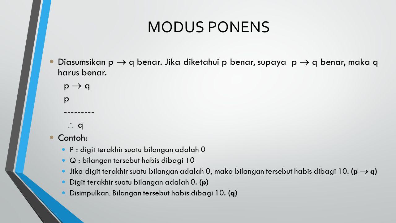 MODUS TOLLENS Hampir sama dengan modus ponens.