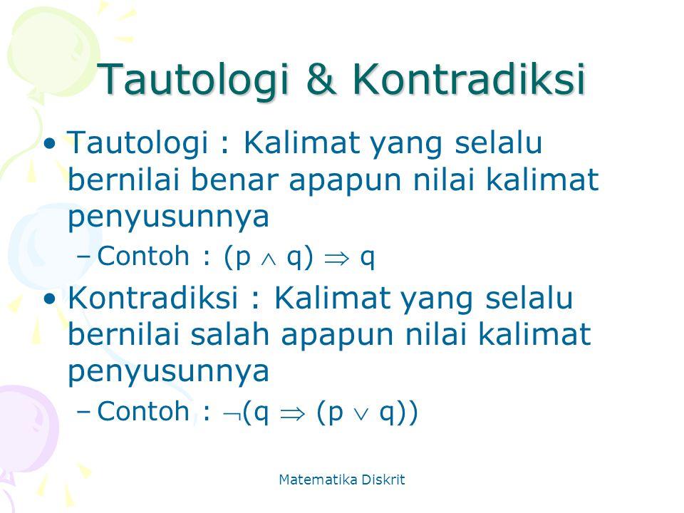 Matematika Diskrit Tautologi & Kontradiksi Tautologi : Kalimat yang selalu bernilai benar apapun nilai kalimat penyusunnya –Contoh : (p  q)  q Kontr