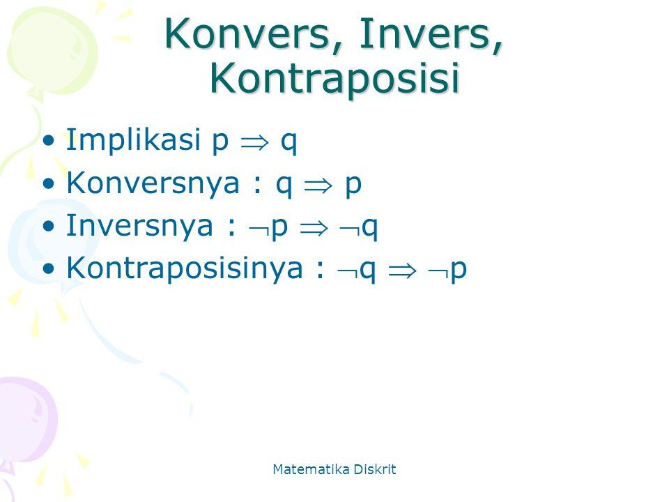 Matematika Diskrit Konvers, Invers, Kontraposisi Implikasi p  q Konversnya : q  p Inversnya : p  q Kontraposisinya : q  p