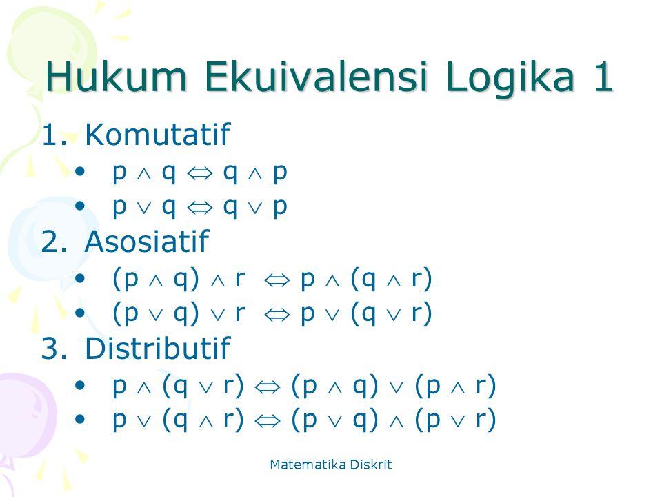 Matematika Diskrit Hukum Ekuivalensi Logika 1 1.Komutatif p  q  q  p p  q  q  p 2.Asosiatif (p  q)  r  p  (q  r) (p  q)  r  p  (q  r)