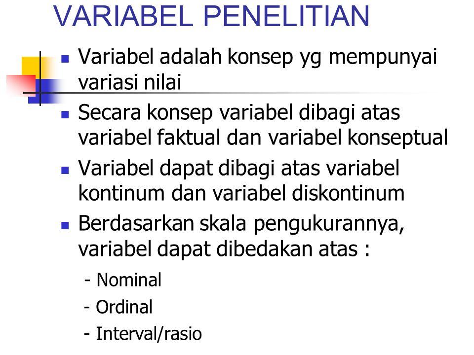 VARIABEL PENELITIAN Variabel adalah konsep yg mempunyai variasi nilai Secara konsep variabel dibagi atas variabel faktual dan variabel konseptual Vari