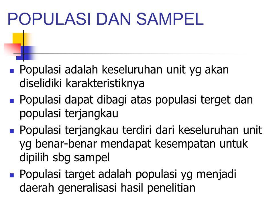 POPULASI DAN SAMPEL Populasi adalah keseluruhan unit yg akan diselidiki karakteristiknya Populasi dapat dibagi atas populasi terget dan populasi terja